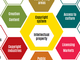 Compact information package about the development of the Finnish copyright system